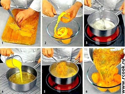 Апельсины в карамели приготовление