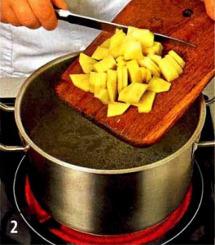 Суп капустный с копченой грудинкой приготовление